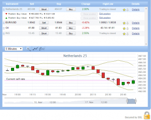 what is the bollinger bands indicator