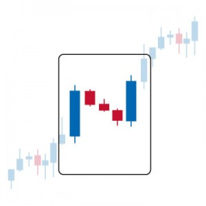 The five most important candlesticks
