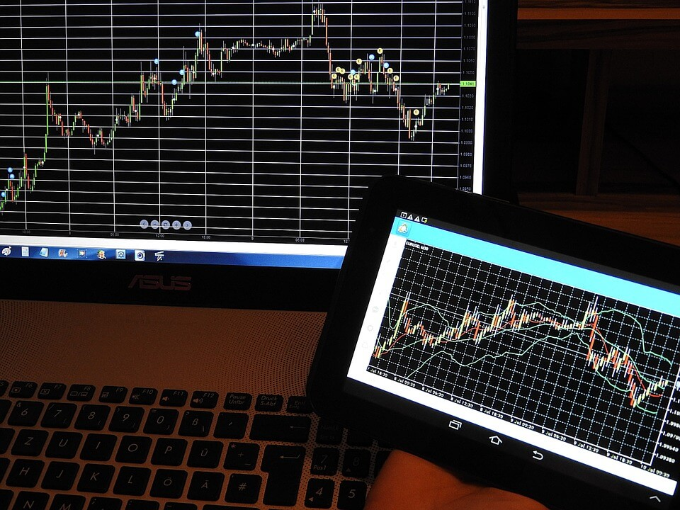 Plus500 Review   forex, commodities, CFD, trade stocks, shares , equities, securities, Indices.